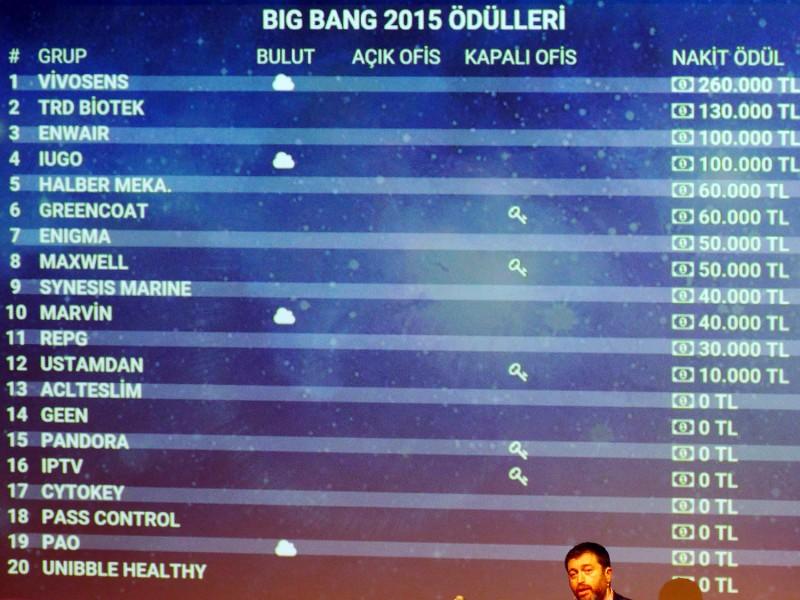 Bing Bang 2015 – 50